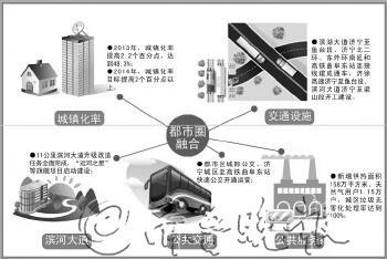 济宁市行政区划示意图-市规模,建设新济宁